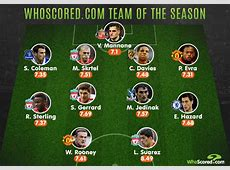 Los once mejores jugadores de la Premier League 2013 2014