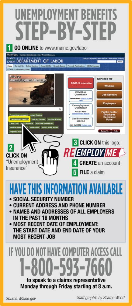 unemployment benefits file apply sign maine graphic record labor