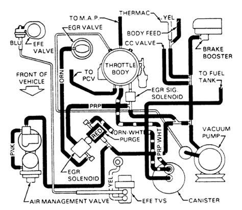 Cadillac Eldorado Vacuum Line Diagram