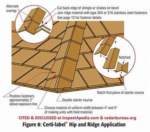 Wood Shingle Or Shake Roof Hip    Ridge Installation And