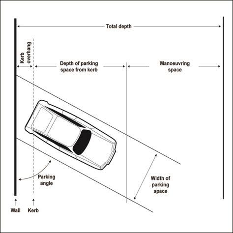 average width of a parking space standard car parking space dimensions html autos weblog