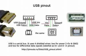 Usb A Pin Out