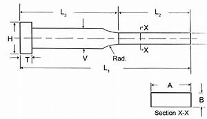 Special Ejector Blade Order Form
