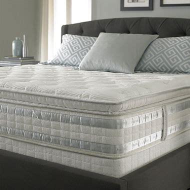 37587 serta adjustable bed reviews mattresses archives design by gahs