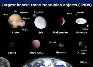 'Weird Object' Discovered Beyond Neptune: A Clue in the ...