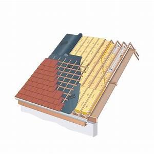 Materiaux Pour Isolation Exterieur : syst me integra reno isolation thermique par l 39 ext rieur ~ Dailycaller-alerts.com Idées de Décoration