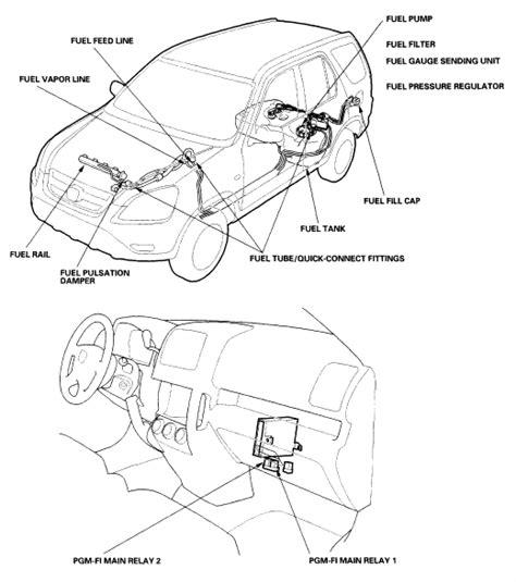 Honda Fuse Box Diagram Auto Wiring