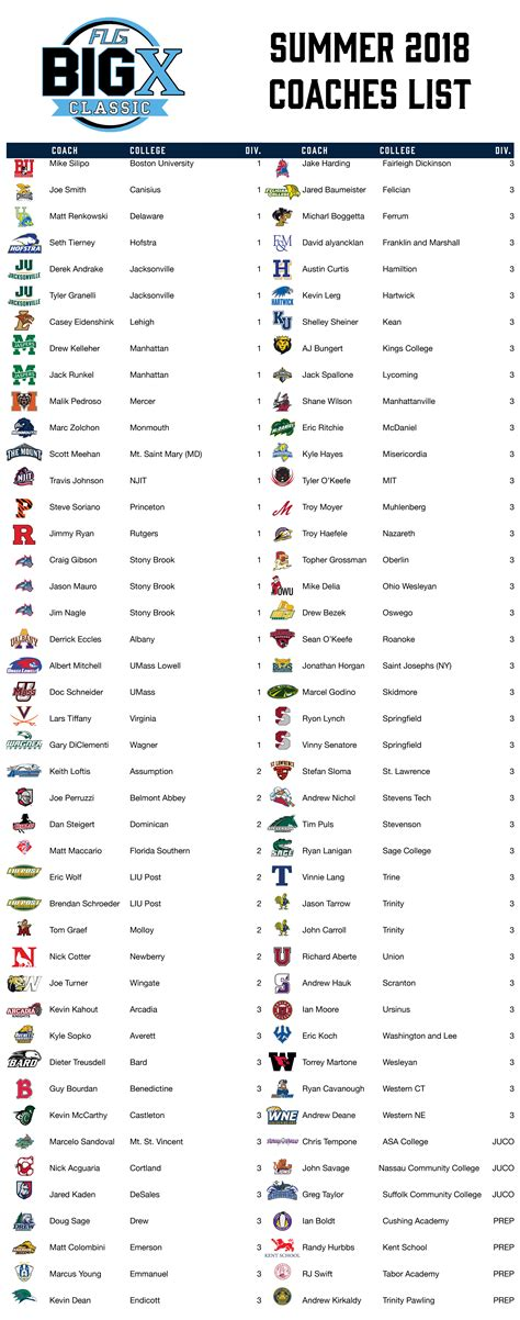 flg big classic top team lacrosse recruiting tournament flg lacrosse