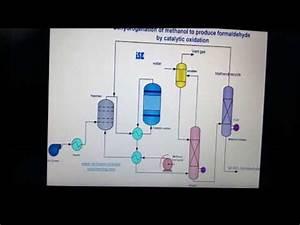 Formaldehyde Production