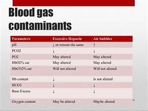 Rt Arterial Blood Gas  Ppt