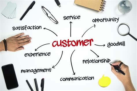customer experience officer     trend recruiters