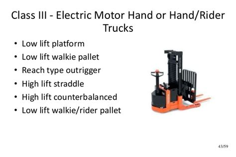 Electric Motor Class by Powered Industrial Trucks