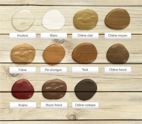 lasure pro pour bois mauler 10l