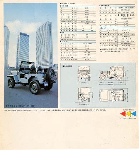 mitsubishi j54 get last automotive article 2015 lincoln mkc makes its