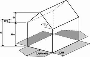 Dachneigung Berechnen Formel : abstandsfl chen nrw abstandsfl chen nach baybo baurecht ~ Themetempest.com Abrechnung