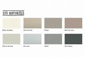 Peinture Relook Meuble : diy relooker un meuble cadeaux maison deco resultats ~ Mglfilm.com Idées de Décoration