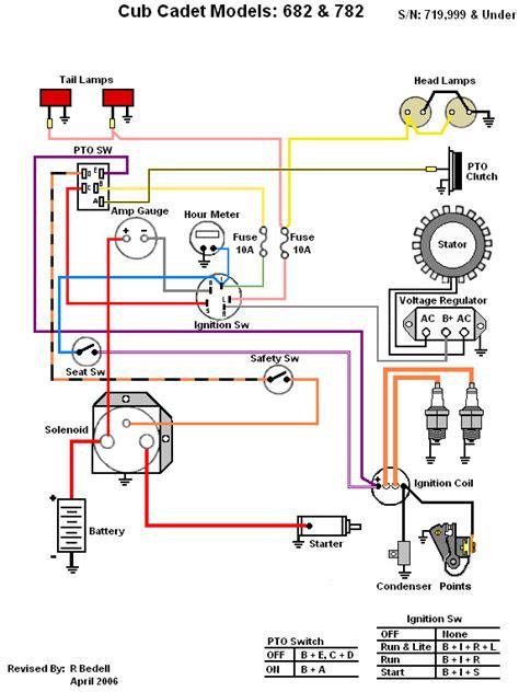 Cub Cadet Ltx Engine Diagram Downloaddescargar