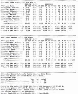 KU-Iowa State box score | KUsports.com