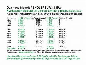 Kilometer Berechnen : pendlerinitiative will pendlergeld pro kilometer steiermark ~ Themetempest.com Abrechnung