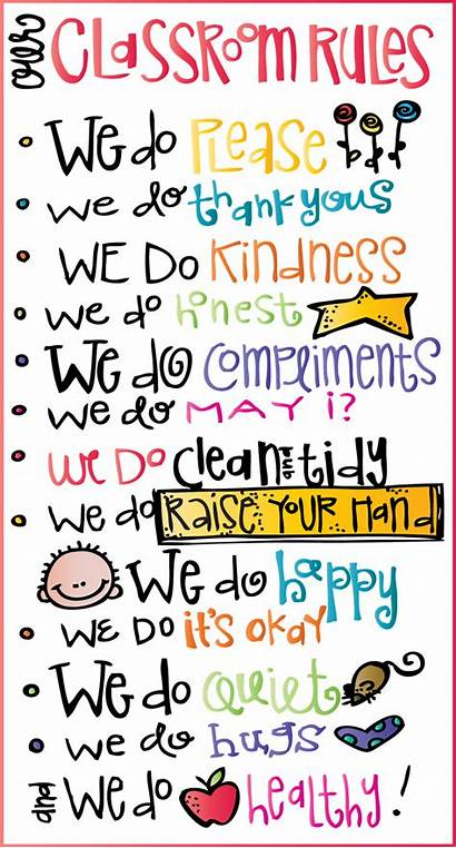 Classroom Rules Today Freebies Class Printable Poster