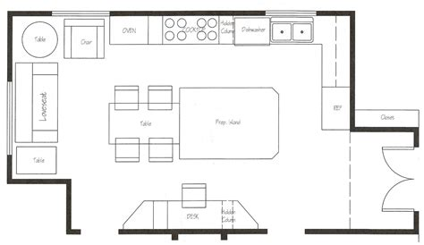 Kitchen Cabinet Floor Plans by Kitchens Kitchen Layout Planner For Inspiring Home Design