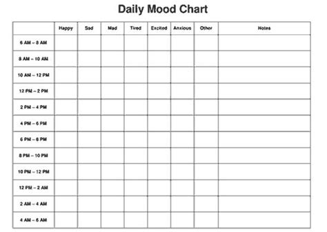 Daily Mood Chart Preview  Activities Pinterest