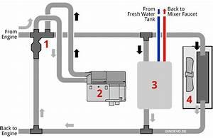 Diesel Heater  U0026 Hot Water Tank