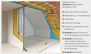 Abstand Lattung Gipskarton Dachschräge : ausbau mit metall unterkonstruktion ~ Orissabook.com Haus und Dekorationen