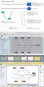 Create Fishbone Diagrams