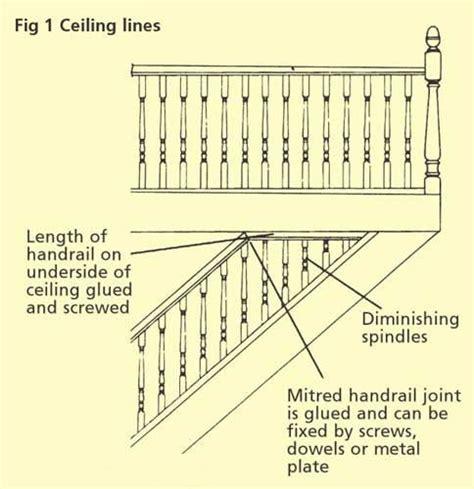 stair banister parts handrail meeting the ceiling mattawan ideas in 2019