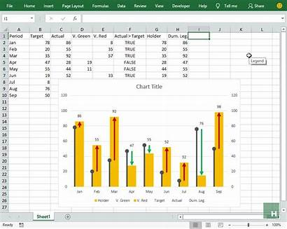 Excel Variance Budget Actual Graphs Charts Target