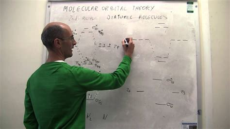 molecular orbital theory      molecules