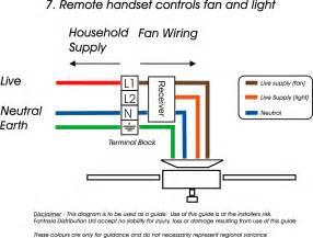 fan speed switch wiring diagram in ceiling fan speed