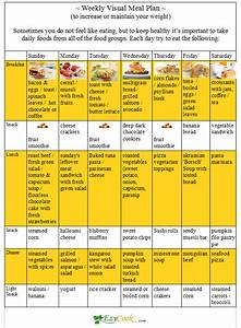 Gym Diet Plan For Muscle Gain
