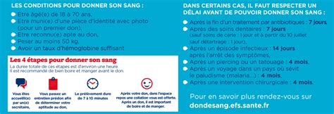 Don Du Sang Apres Un Tatouage Tatouage