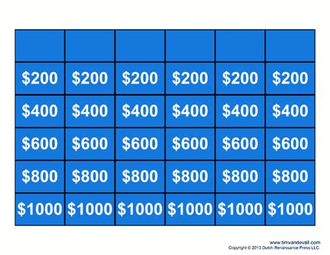 Bible Jeopardy Powerpoint Template by Free Jeopardy Template Make Your Own Jeopardy