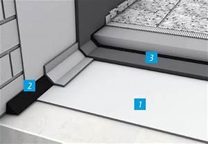 Balkon Abdichten Bitumen : hidroizolacija balkona i terasa sa hladnim samolepljivim membranama ~ Markanthonyermac.com Haus und Dekorationen