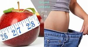 Kalorien Pro Tag Berechnen : der grundumsatz wie viele kalorien braucht der k rper pro tag ~ Themetempest.com Abrechnung