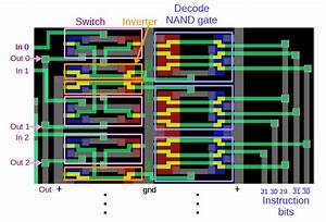 Conditional Instructions In The Arm1 Processor  Reverse