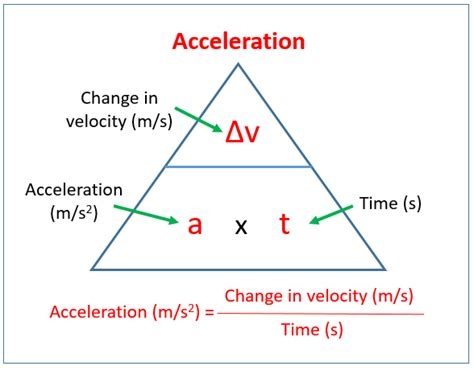 Acceleration (examples, solutions, videos, notes)