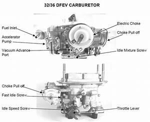 Weber Carburetor Diagram
