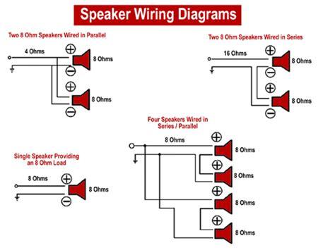 speakers faq