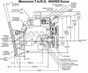 Replacing Or Repowering Your Mercruiser 454 Or 502 Marine