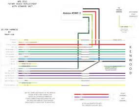 pioneer car audio wiring diagram a pioneer tuner wiring diagram for stereo wiring