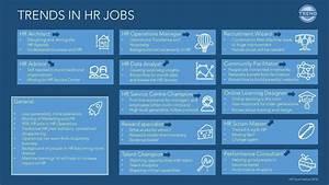 Trend 4 You : is your hr department ready for 2020 ~ Orissabook.com Haus und Dekorationen