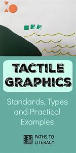 25 best Tactile Graphics for Students Who Are Blind or ...