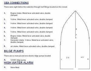 marine survey 101 do your own marine survey With marine survey template