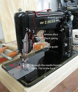My Sewing Machine Obsession  306k Threading Diagram