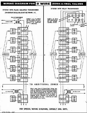 Boiler Zone Valve Wiring Diagram 25997 Netsonda Es