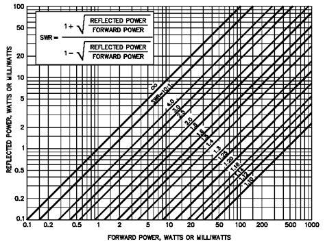 Amp To Kilowatt Conversion Chart